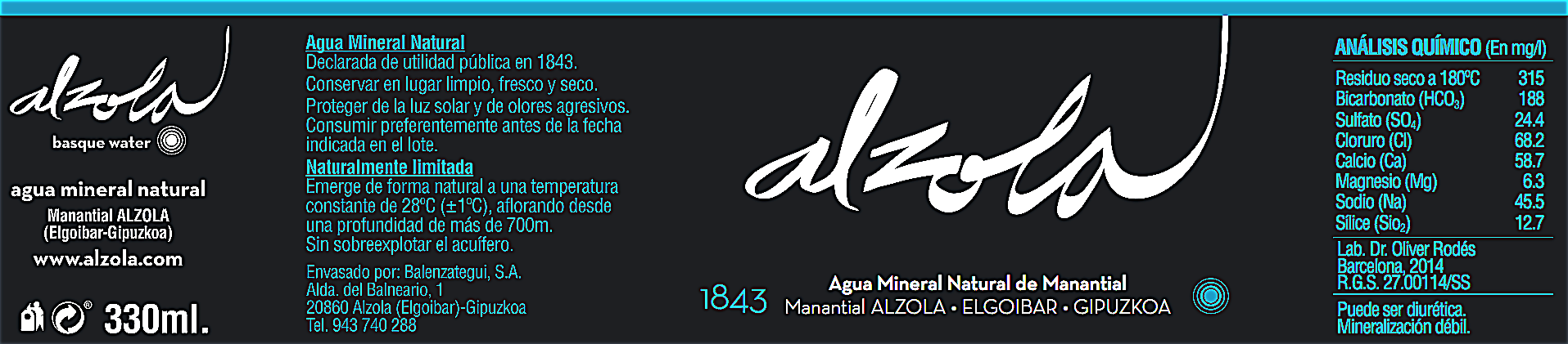 Chemical Composition Alzola Basque Water