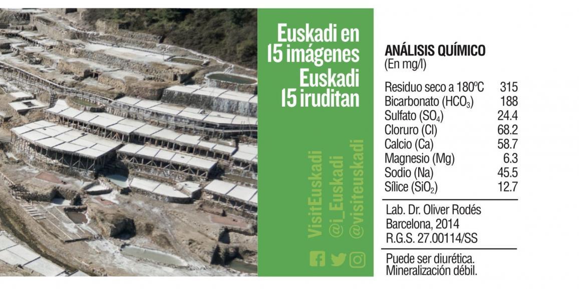 (Español) Información Alimentaria en el Agua